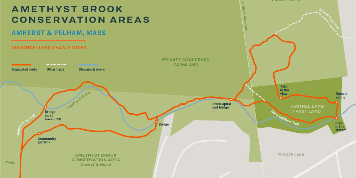 Trail Map Example