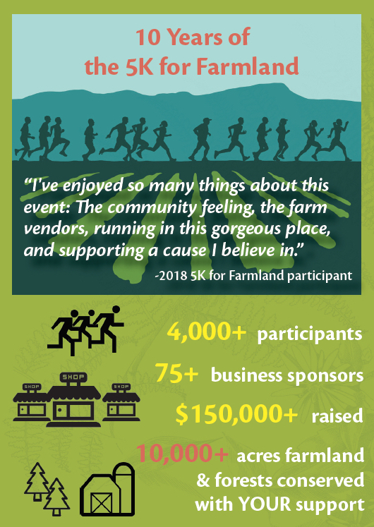 10 years of 5K for Farmland